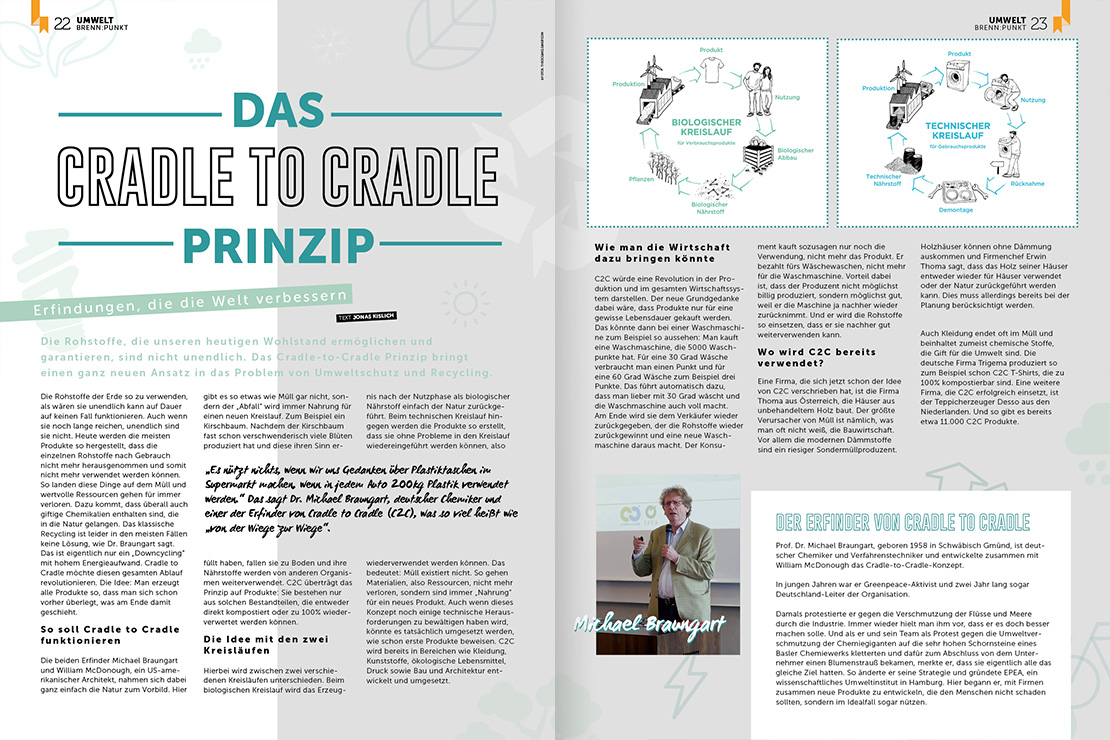 Das Cradle to Cradle Prinzip